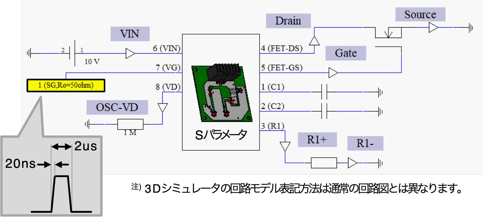 図4. 基板3D-過渡解析モデル