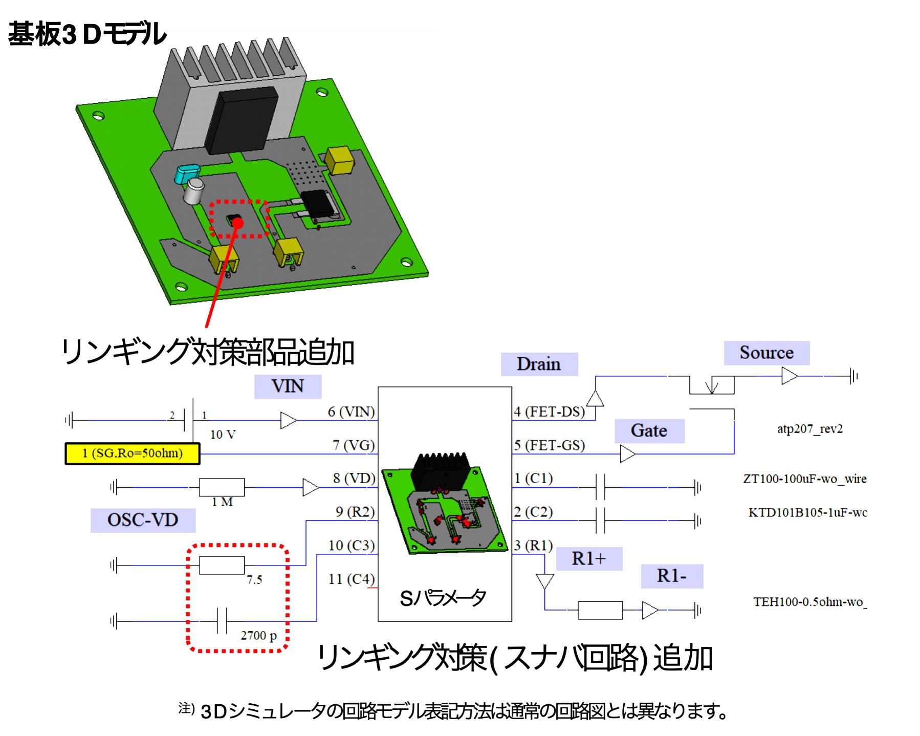 図7. 基板3D-過渡解析モデル