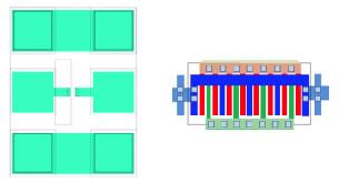 ミリ波ソリューションを支える技術