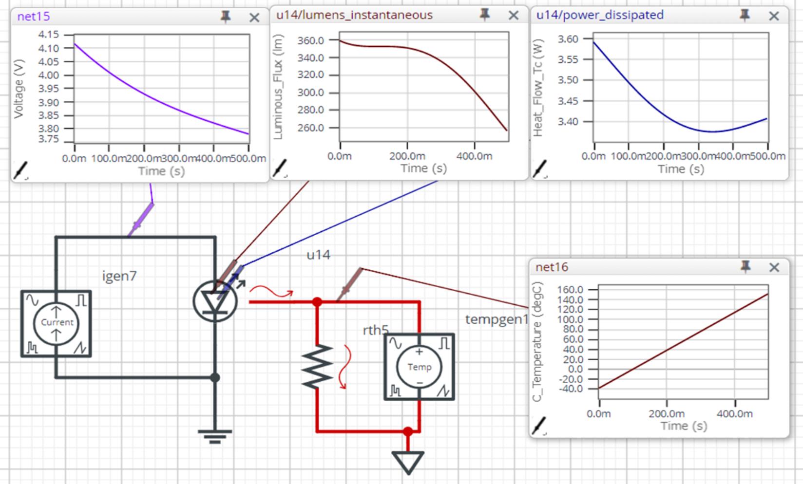 図1 LEDに外部から温度変化を入力した際の特性変動をモデリングした例